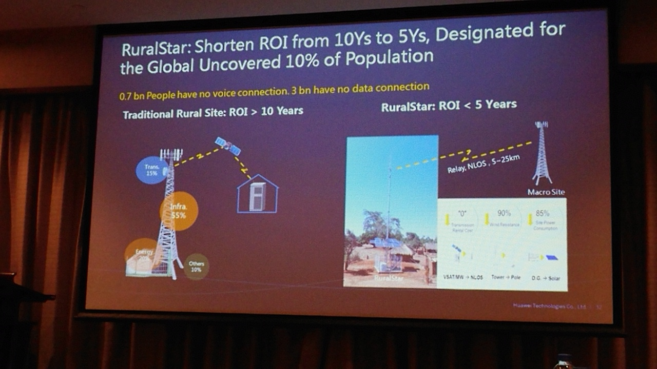 New-Generation Site Technology: unleashing the potential of pole sites to support MBB growth