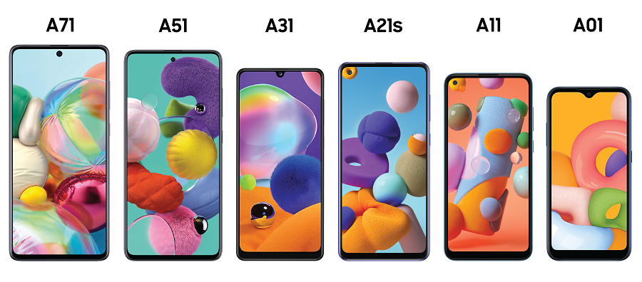 Samsung A series Devices