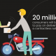 Mastercard and Delivery hero