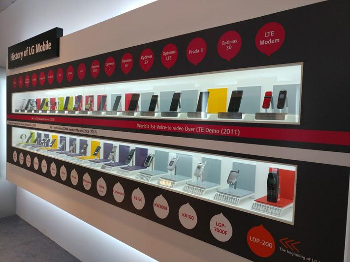 History of LG Mobile