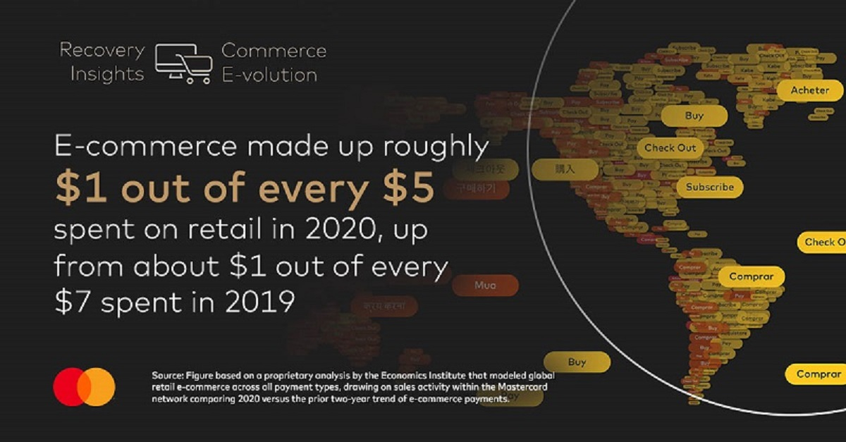 Mastercard Recovery Insights